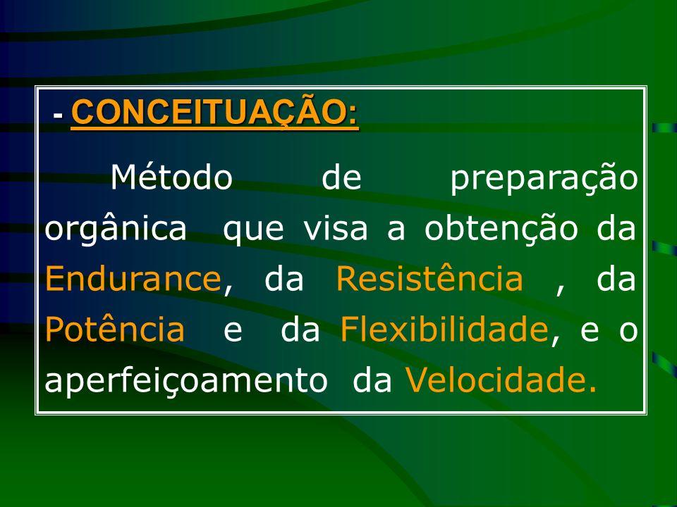 - CONCEITUAÇÃO: Método de preparação orgânica que visa a obtenção da Endurance, da Resistência, da Potência e da Flexibilidade, e o aperfeiçoamento da