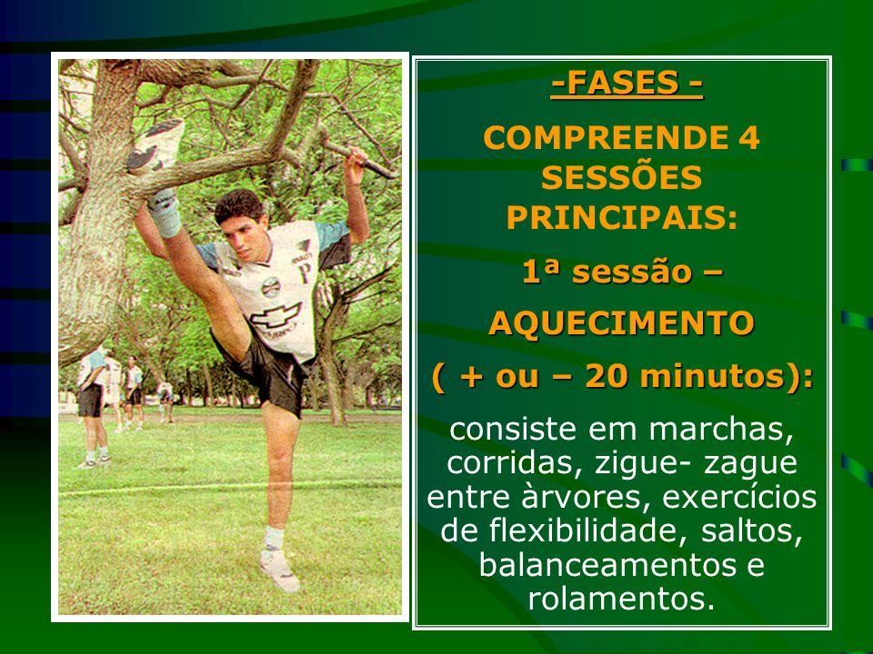 -FASES - COMPREENDE 4 SESSÕES PRINCIPAIS: 1ª sessão – AQUECIMENTO ( + ou – 20 minutos): consiste em marchas, corridas, zigue- zague entre àrvores, exe