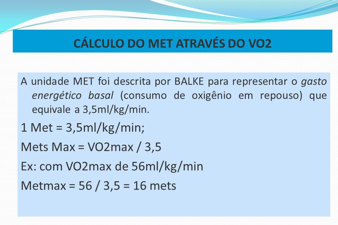 CÁLCULO DO MET ATRAVÉS DO VO2 A unidade MET foi descrita por BALKE para representar o gasto energético basal (consumo de oxigênio em repouso) que equi