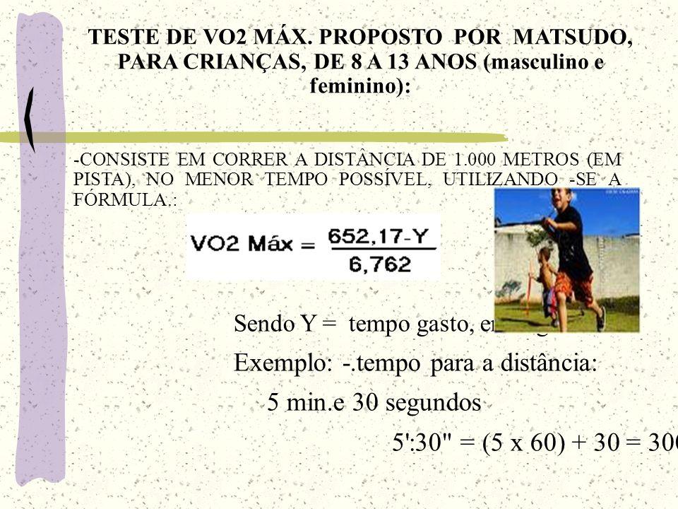 TESTE DE VO2 MÁX. PROPOSTO POR MATSUDO, PARA CRIANÇAS, DE 8 A 13 ANOS (masculino e feminino): -CONSISTE EM CORRER A DISTÂNCIA DE 1.000 METROS (EM PIST
