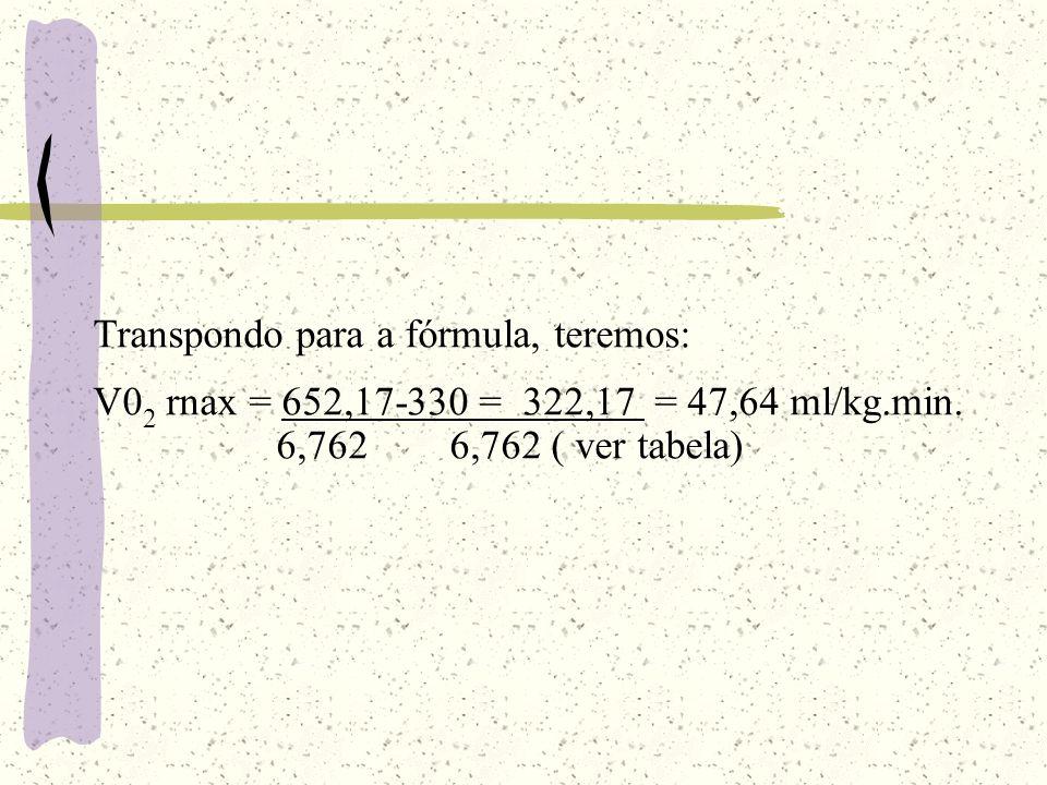 Transpondo para a fórmula, teremos: V0 2 rnax = 652,17-330 = 322,17 = 47,64 ml/kg.min. 6,762 6,762 ( ver tabela)