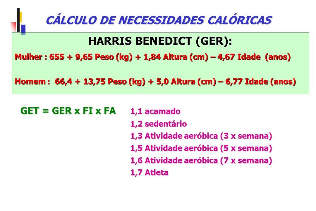 CÁLCULO DE NECESSIDADES CALÓRICAS HARRIS BENEDICT (GER): Mulher : 655 + 9,65 Peso (kg) + 1,84 Altura (cm) – 4,67 Idade (anos) Homem : 66,4 + 13,75 Pes