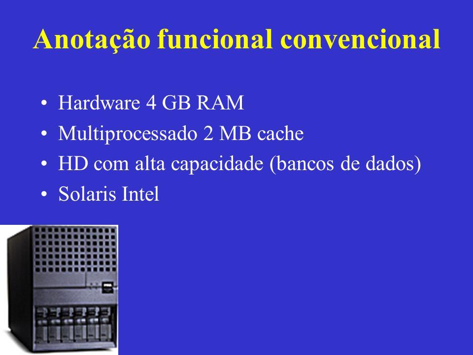 Anotação funcional convencional Hardware 4 GB RAM Multiprocessado 2 MB cache HD com alta capacidade (bancos de dados) Solaris Intel