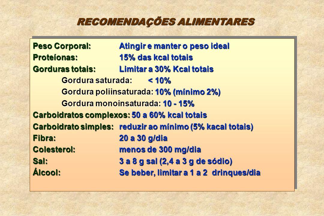 RECOMENDAÇÕES ALIMENTARES Peso Corporal: Atingir e manter o peso ideal Proteíonas:15% das kcal totais Gorduras totais: Limitar a 30% Kcal totais Gordu