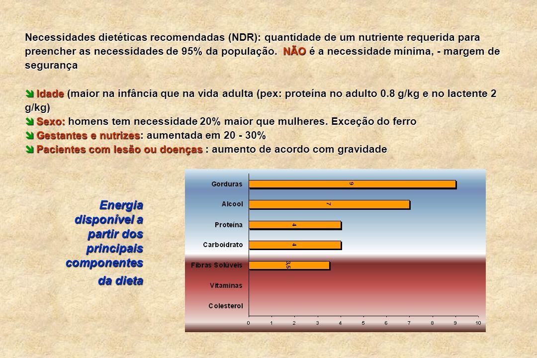 Necessidades dietéticas recomendadas (NDR): quantidade de um nutriente requerida para preencher as necessidades de 95% da população. NÃO é a necessida