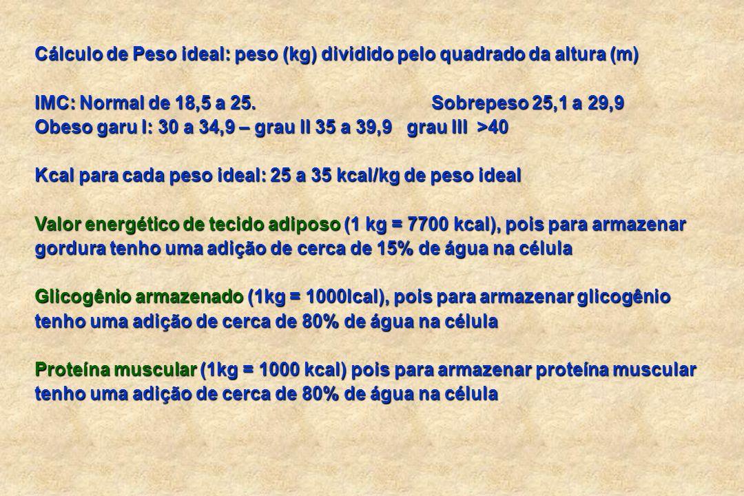 Cálculo de Peso ideal: peso (kg) dividido pelo quadrado da altura (m) IMC: Normal de 18,5 a 25. Sobrepeso 25,1 a 29,9 Obeso garu I: 30 a 34,9 – grau I