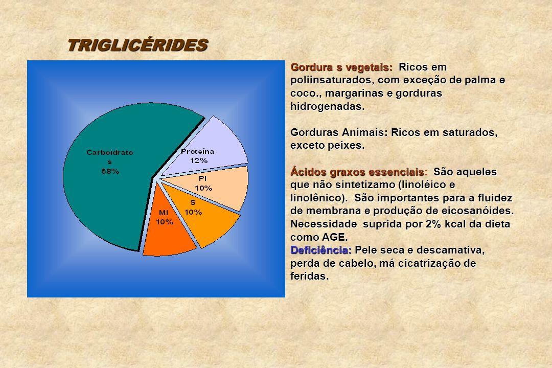 Gordura s vegetais: Ricos em poliinsaturados, com exceção de palma e coco., margarinas e gorduras hidrogenadas. Gorduras Animais: Ricos em saturados,