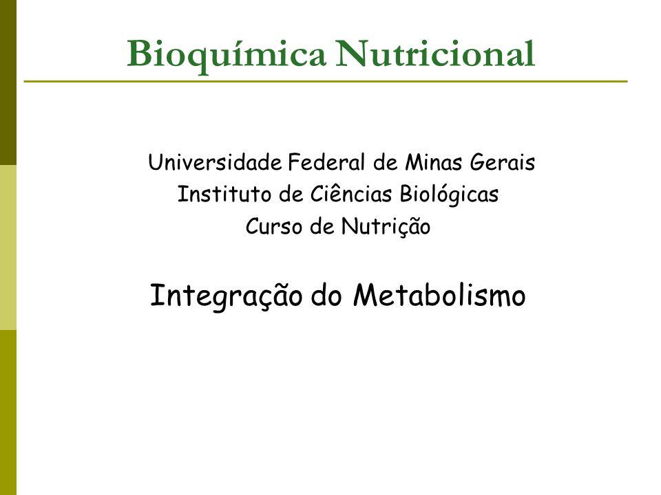 Bioquímica Nutricional Universidade Federal de Minas Gerais Instituto de Ciências Biológicas Curso de Nutrição Integração do Metabolismo