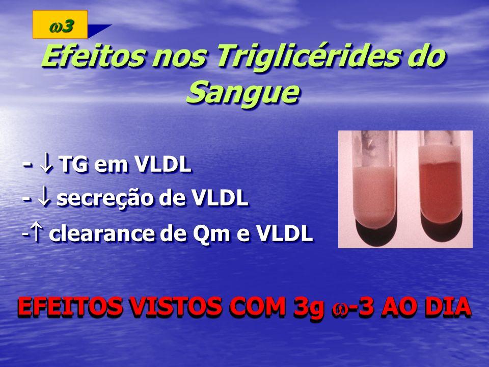 3 Efeitos nos Triglicérides do Sangue - TG em VLDL - secreção de VLDL - clearance de Qm e VLDL Efeitos nos Triglicérides do Sangue - TG em VLDL - secr