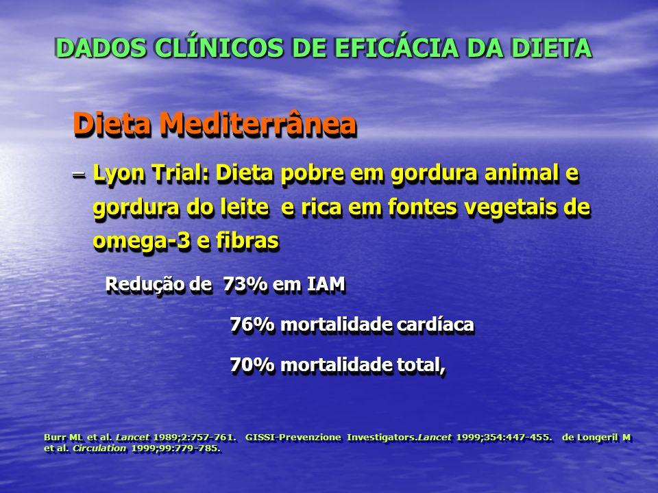 Dieta Mediterrânea –Lyon Trial: Dieta pobre em gordura animal e gordura do leite e rica em fontes vegetais de omega-3 e fibras Redução de 73% em IAM 7