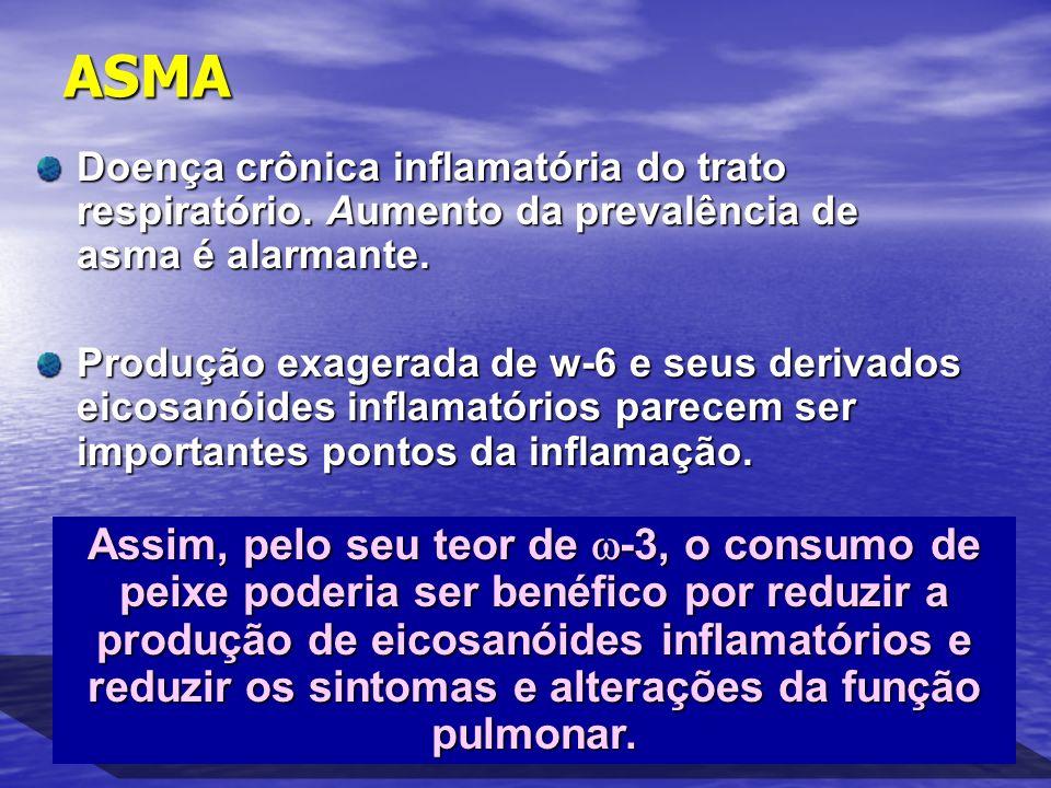 ASMA Doença crônica inflamatória do trato respiratório. Aumento da prevalência de asma é alarmante. Produção exagerada de w-6 e seus derivados eicosan