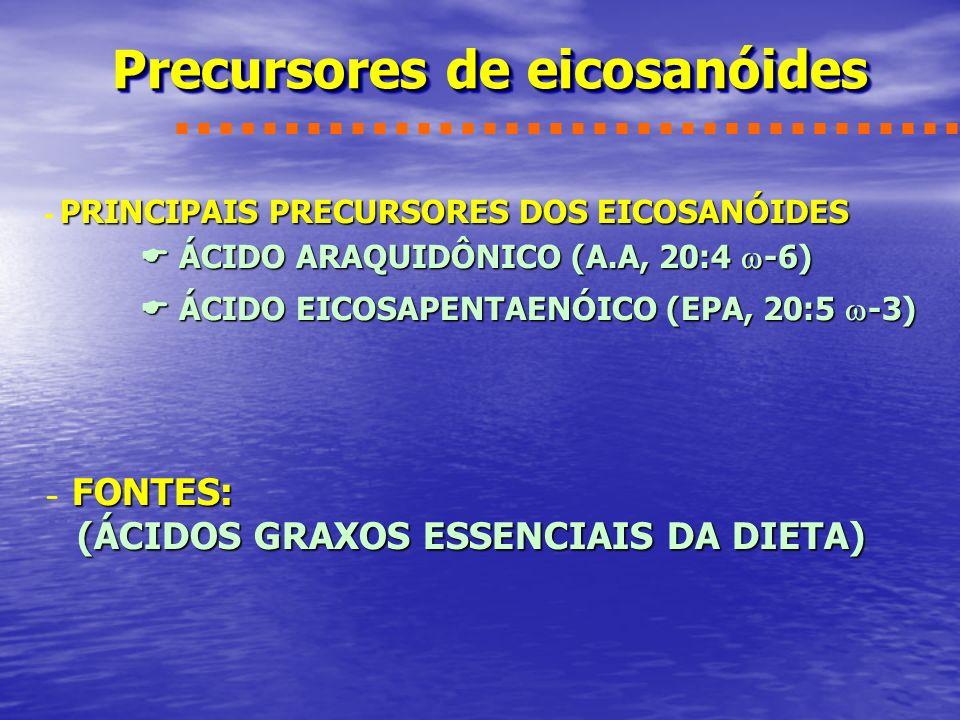 PRINCIPAIS PRECURSORES DOS EICOSANÓIDES - PRINCIPAIS PRECURSORES DOS EICOSANÓIDES ÁCIDO ARAQUIDÔNICO (A.A, 20:4 -6) ÁCIDO ARAQUIDÔNICO (A.A, 20:4 -6)