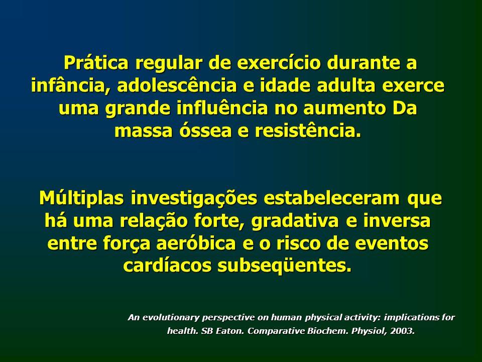 Lactato sangue Intensidade do exercício (% VO 2 max) Não treinado Treinado