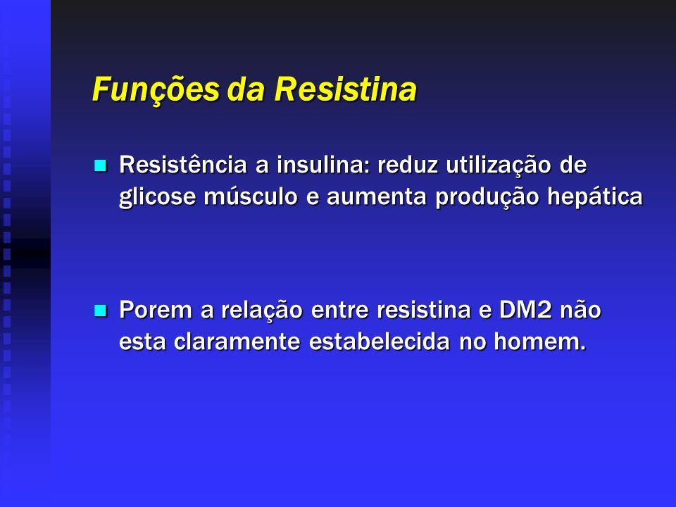 Funções da Resistina Resistência a insulina: reduz utilização de glicose músculo e aumenta produção hepática Resistência a insulina: reduz utilização