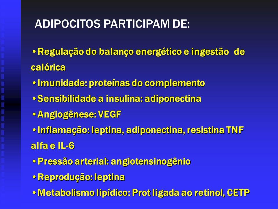 ADIPOCITOS PARTICIPAM DE: Regulação do balanço energético e ingestão de calóricaRegulação do balanço energético e ingestão de calórica Imunidade: prot