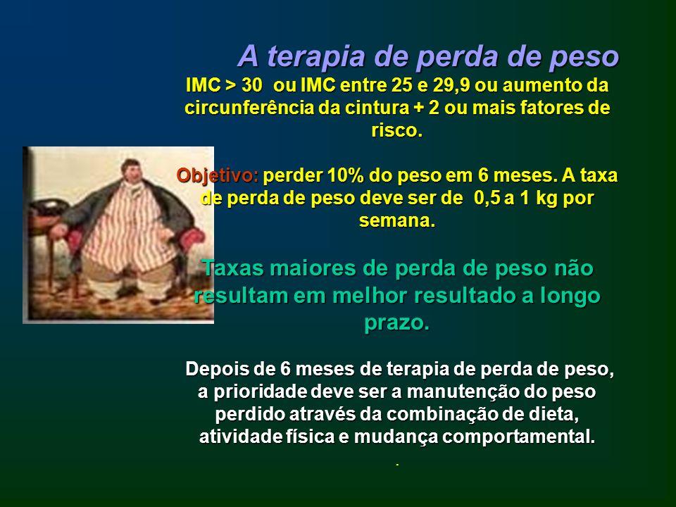 A terapia de perda de peso IMC > 30 ou IMC entre 25 e 29,9 ou aumento da circunferência da cintura + 2 ou mais fatores de risco. Objetivo: perder 10%