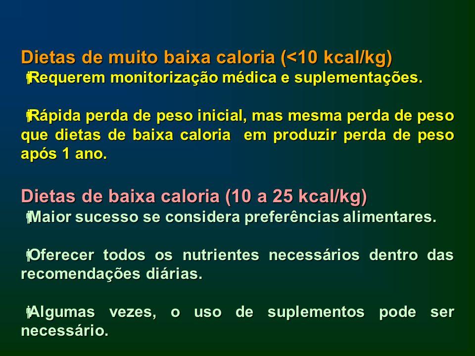 Dietas de muito baixa caloria (<10 kcal/kg) Requerem monitorização médica e suplementações. Requerem monitorização médica e suplementações. Rápida per