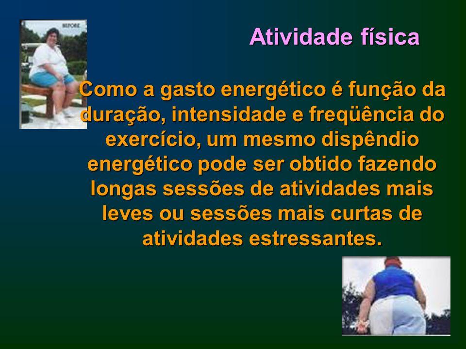 Atividade física Como a gasto energético é função da duração, intensidade e freqüência do exercício, um mesmo dispêndio energético pode ser obtido faz