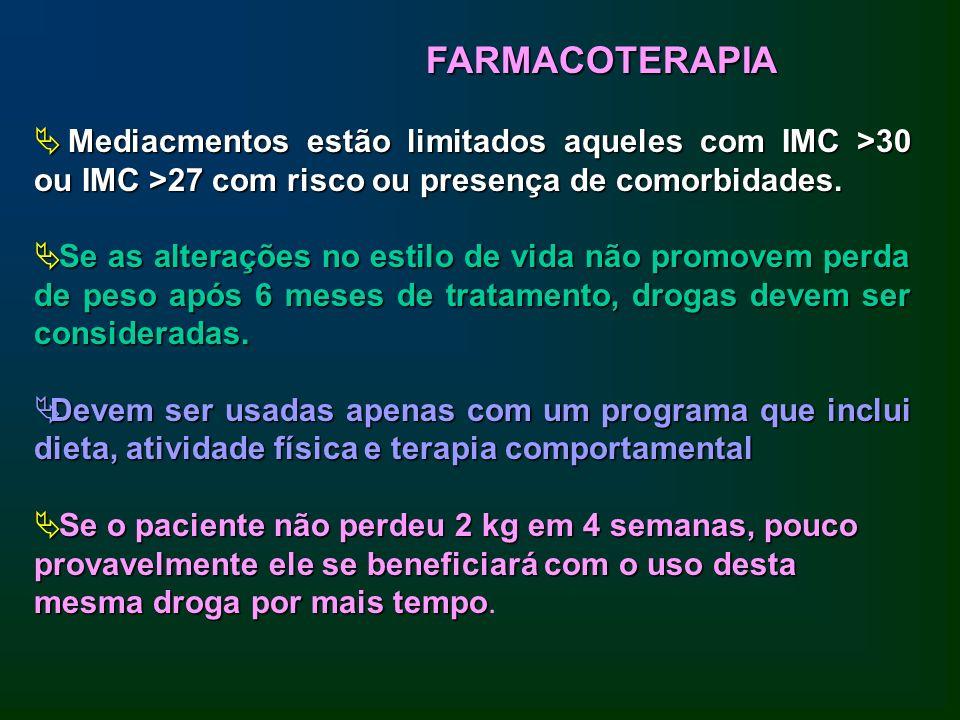 Mediacmentos estão limitados aqueles com IMC >30 ou IMC >27 com risco ou presença de comorbidades. Mediacmentos estão limitados aqueles com IMC >30 ou