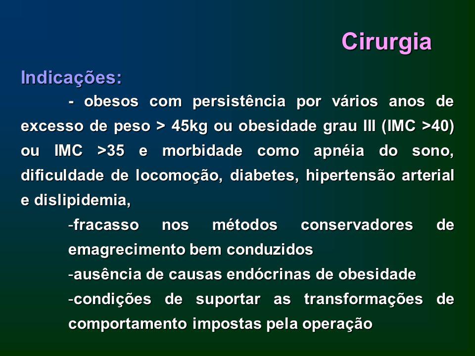 Indicações: - obesos com persistência por vários anos de excesso de peso > 45kg ou obesidade grau III (IMC >40) ou IMC >35 e morbidade como apnéia do