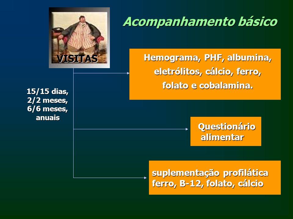 15/15 dias, 2/2 meses, 6/6 meses, anuais Hemograma, PHF, albumina, eletrólitos, cálcio, ferro, folato e cobalamina. Questionário alimentar alimentar s