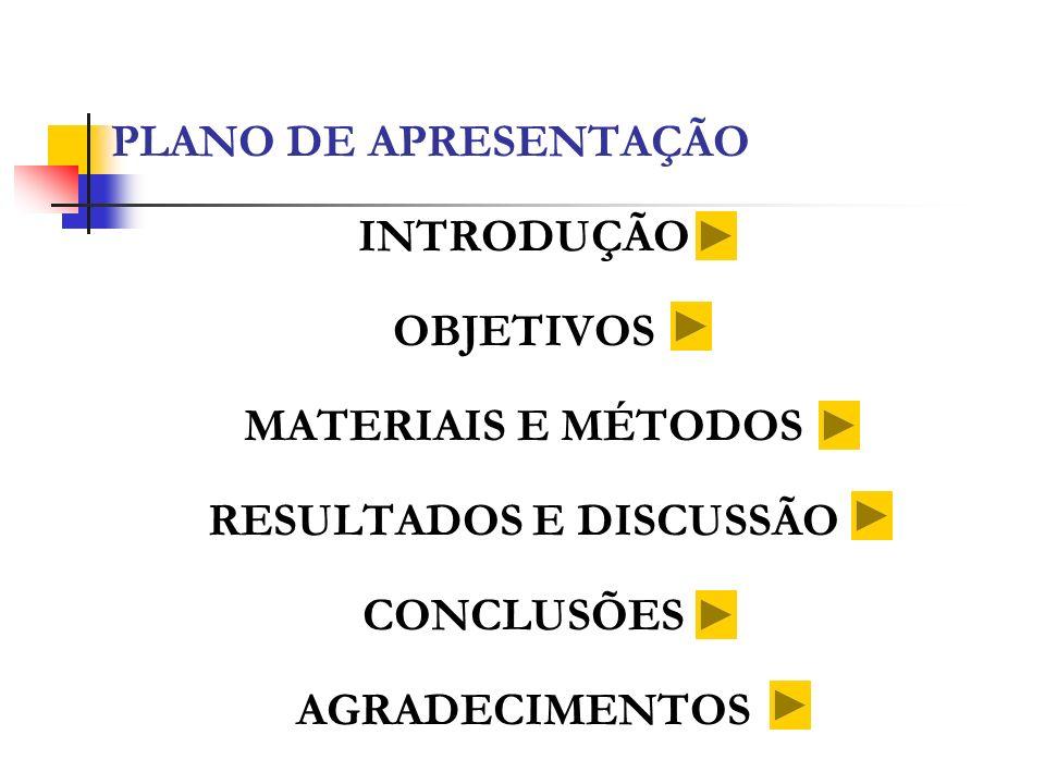 PLANO DE APRESENTAÇÃO INTRODUÇÃO OBJETIVOS MATERIAIS E MÉTODOS RESULTADOS E DISCUSSÃO CONCLUSÕES AGRADECIMENTOS