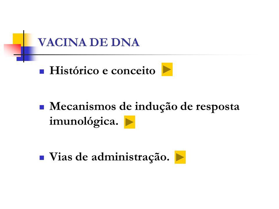 VACINA DE DNA Histórico e conceito Mecanismos de indução de resposta imunológica. Vias de administração.