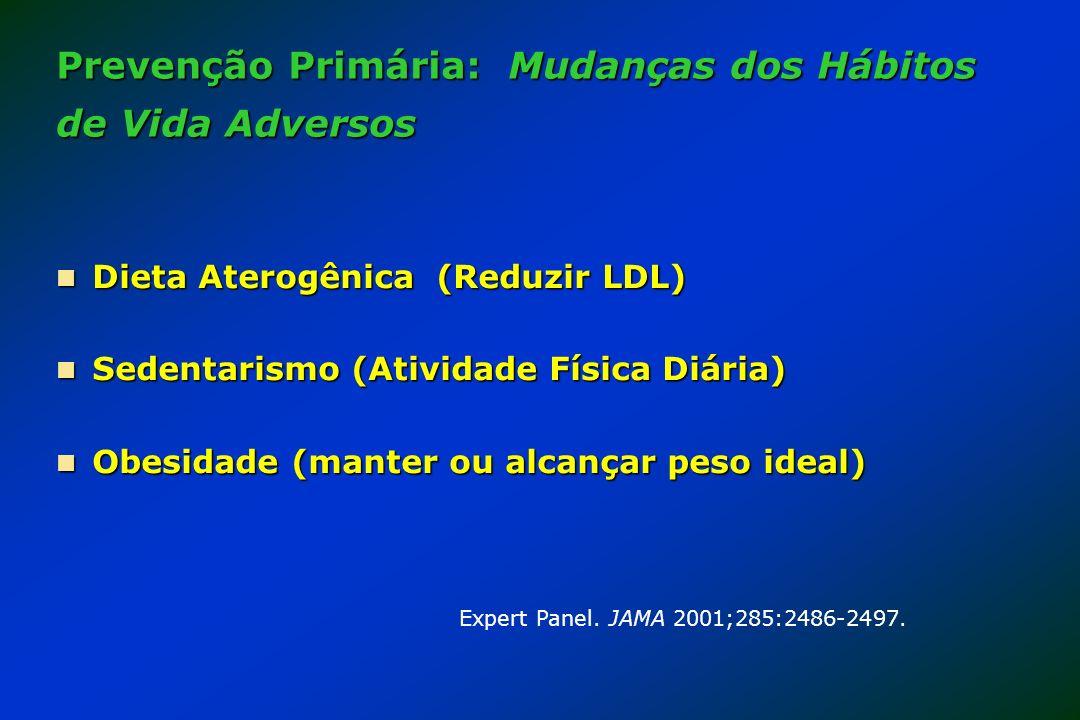Prevenção Primária: Mudanças dos Hábitos de Vida Adversos Dieta Aterogênica (Reduzir LDL) Dieta Aterogênica (Reduzir LDL) Sedentarismo (Atividade Físi