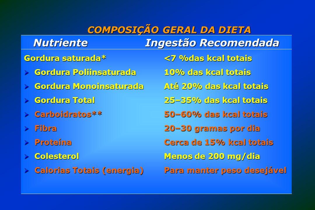 COMPOSIÇÃO GERAL DA DIETA NutrienteIngestão Recomendada Gordura saturada*<7 %das kcal totais Gordura Poliinsaturada10% das kcal totais Gordura Poliins