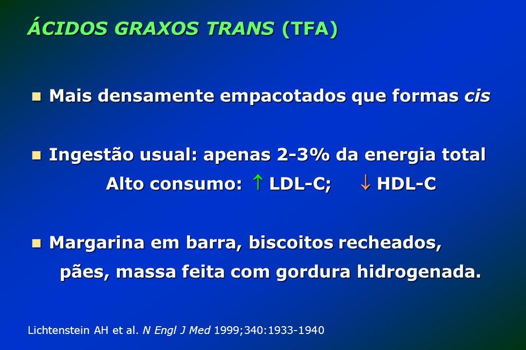 ÁCIDOS GRAXOS TRANS (TFA) Mais densamente empacotados que formas cis Mais densamente empacotados que formas cis Ingestão usual: apenas 2-3% da energia
