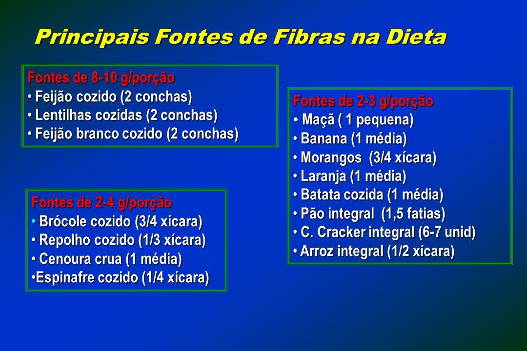 Principais Fontes de Fibras na Dieta Fontes de 8-10 g/porção Feijão cozido (2 conchas) Feijão cozido (2 conchas) Lentilhas cozidas (2 conchas) Lentilh