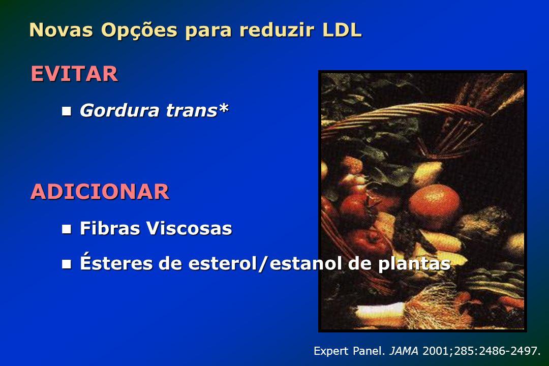 Novas Opções para reduzir LDL EVITAR Gordura trans* Gordura trans*ADICIONAR Fibras Viscosas Fibras Viscosas Ésteres de esterol/estanol de plantas Éste