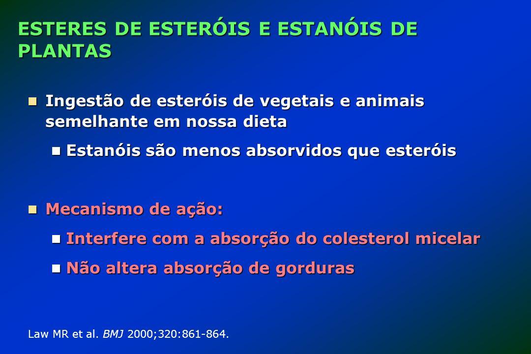 ESTERES DE ESTERÓIS E ESTANÓIS DE PLANTAS Ingestão de esteróis de vegetais e animais semelhante em nossa dieta Ingestão de esteróis de vegetais e anim