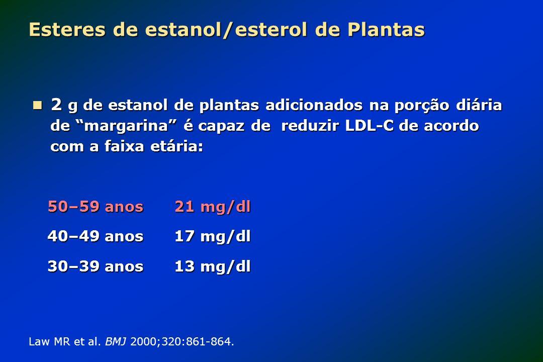 Esteres de estanol/esterol de Plantas 2 g de estanol de plantas adicionados na porção diária de margarina é capaz de reduzir LDL-C de acordo com a fai