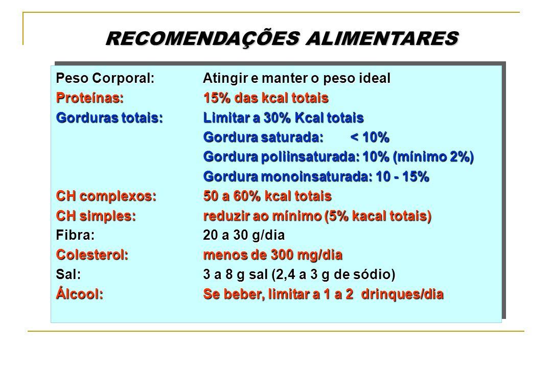 RECOMENDAÇÕES ALIMENTARES Peso Corporal: Atingir e manter o peso ideal Proteínas:15% das kcal totais Gorduras totais: Limitar a 30% Kcal totais Gordur