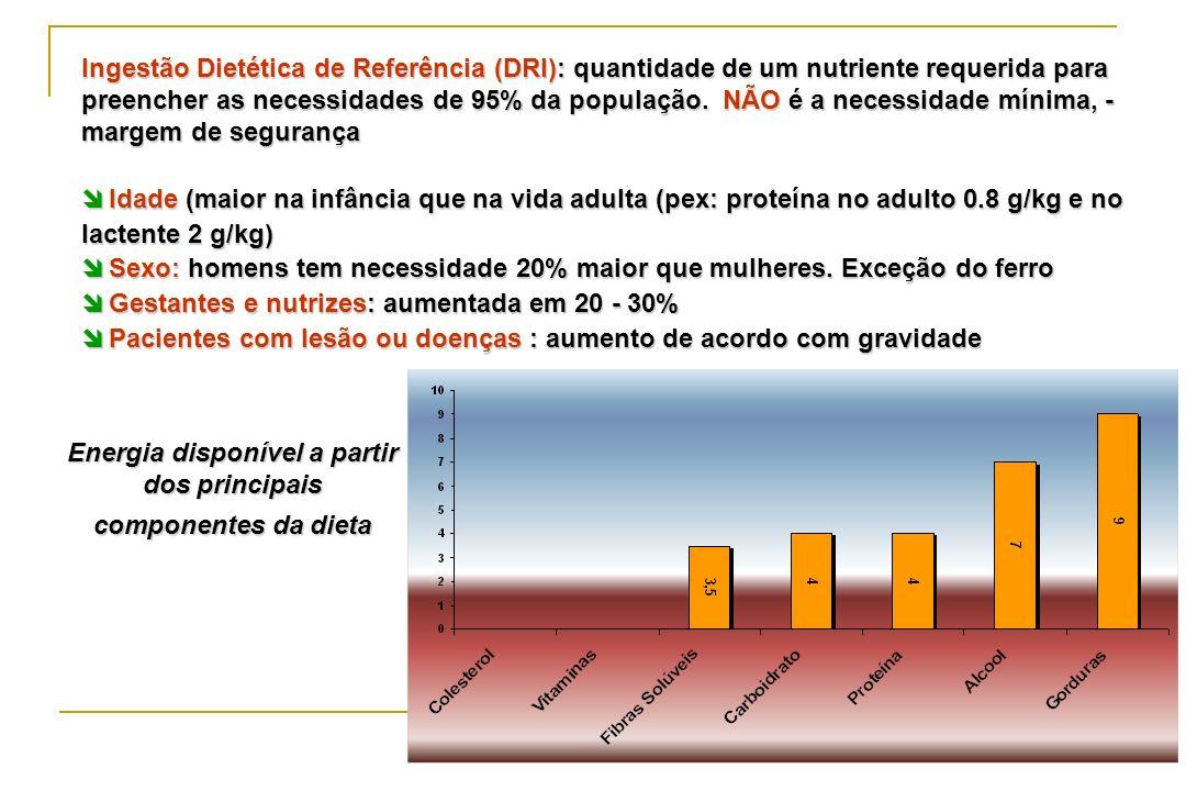 Energia disponível a partir dos principais componentes da dieta Ingestão Dietética de Referência (DRI): quantidade de um nutriente requerida para pree