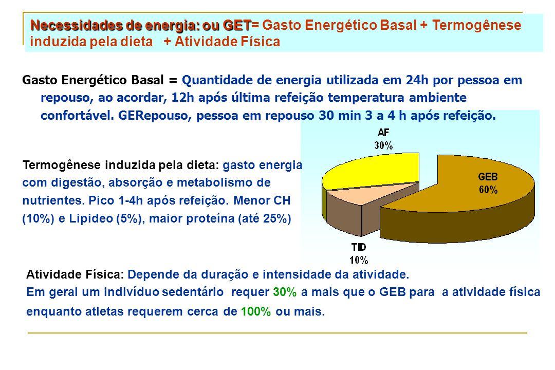 Necessidades de energia: ou GET Necessidades de energia: ou GET= Gasto Energético Basal + Termogênese induzida pela dieta + Atividade Física Termogêne