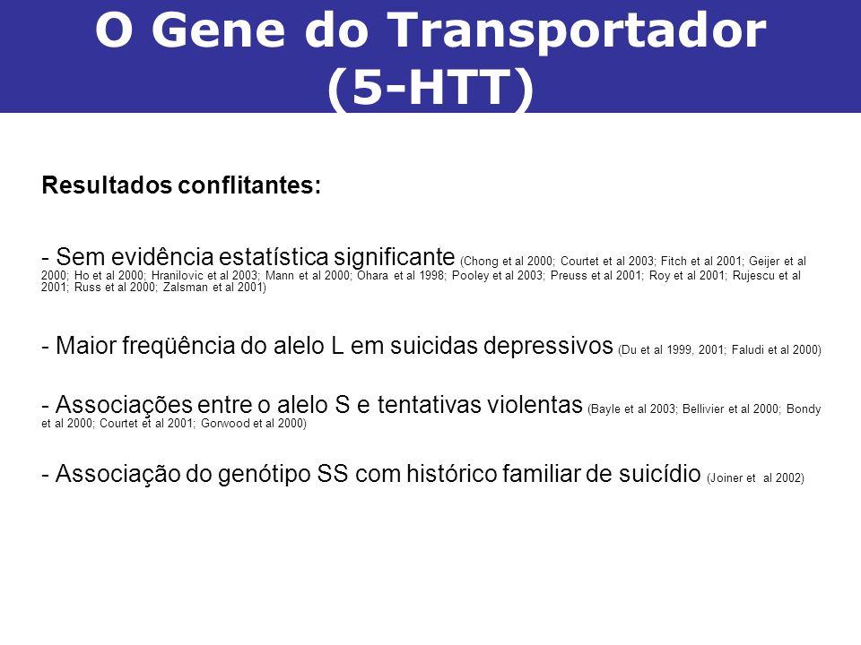 O Gene do Transportador (5-HTT) Resultados conflitantes: - Sem evidência estatística significante (Chong et al 2000; Courtet et al 2003; Fitch et al 2
