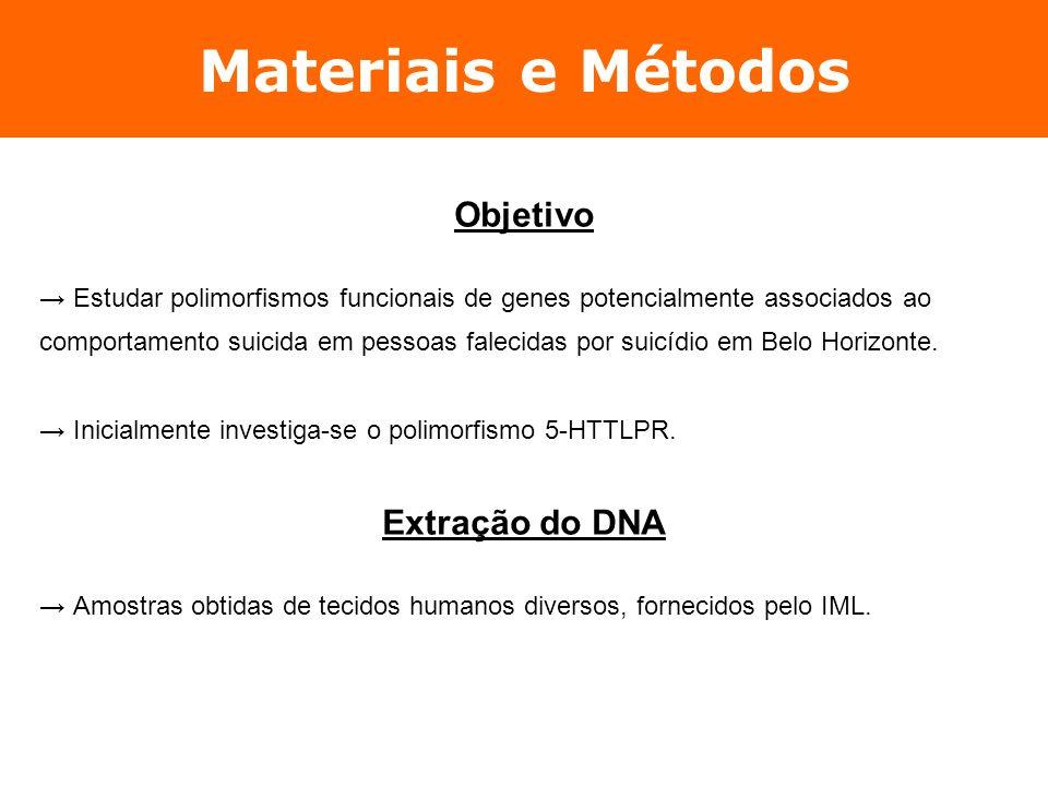 Materiais e Métodos Objetivo Estudar polimorfismos funcionais de genes potencialmente associados ao comportamento suicida em pessoas falecidas por sui