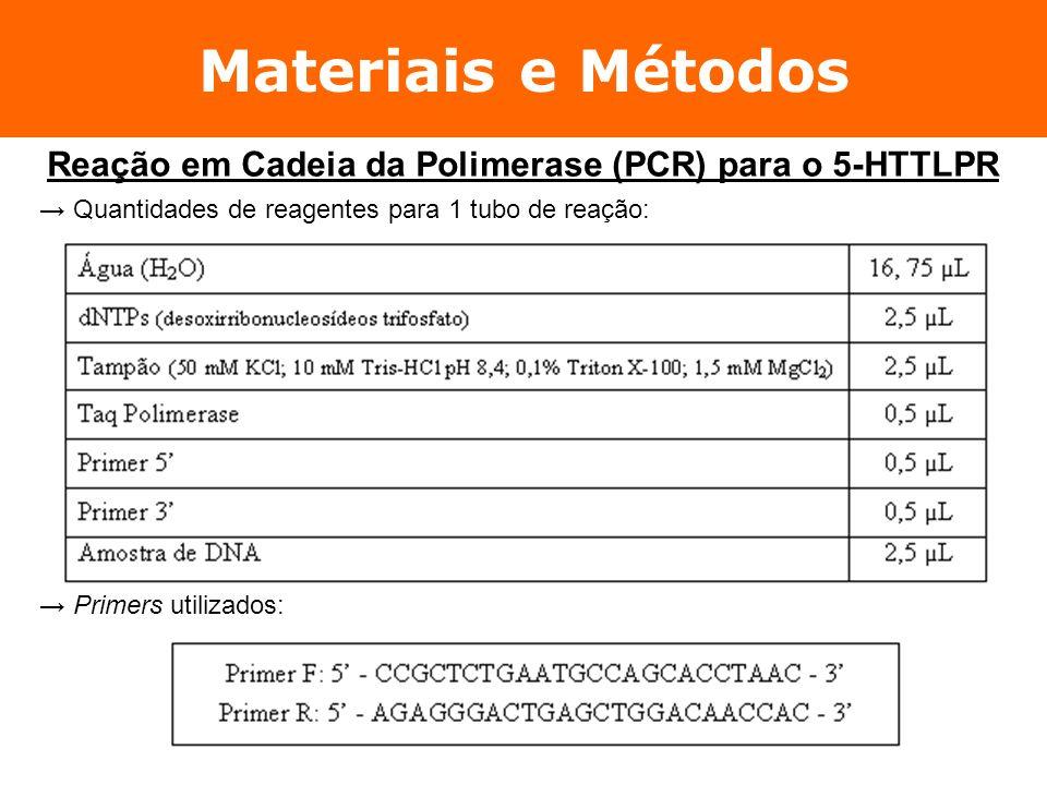 Materiais e Métodos Reação em Cadeia da Polimerase (PCR) para o 5-HTTLPR Quantidades de reagentes para 1 tubo de reação: Primers utilizados: