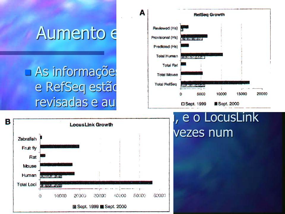 Download de sequências n Somente a entrada única do gene: Nome [Gene name] e srcd RefSeq [prop]; n Isoformas de processamento: Nome [Gene Name] e srcd