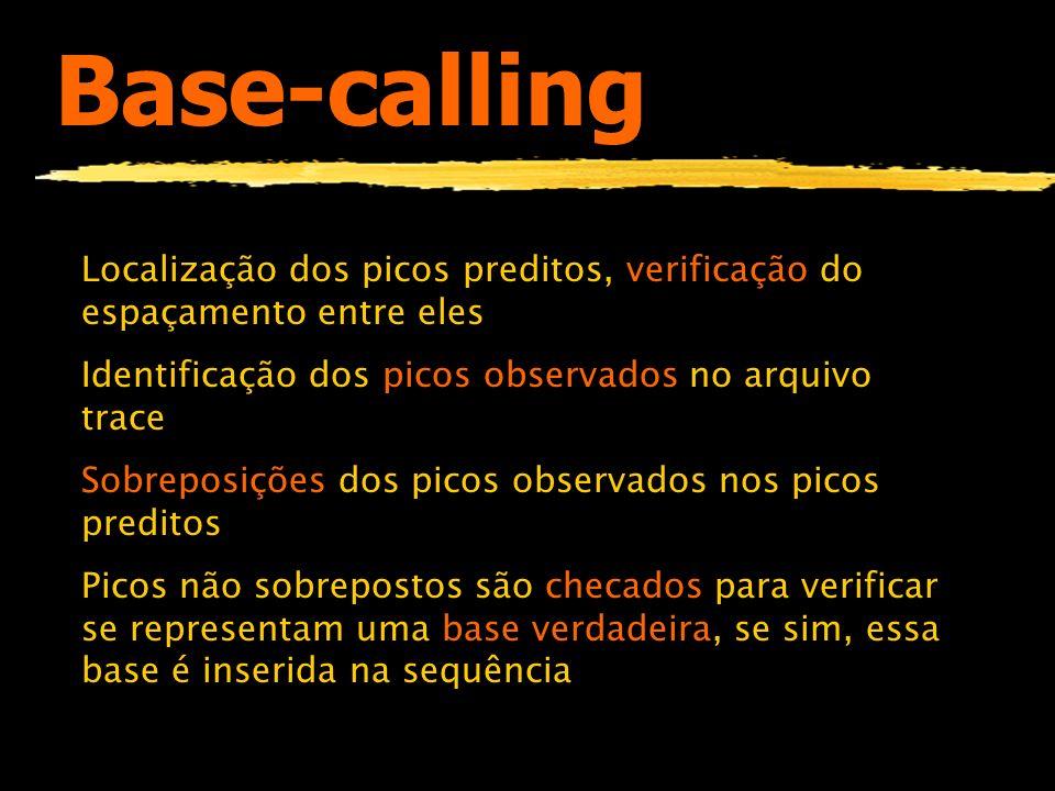 Base-calling Localização dos picos preditos, verificação do espaçamento entre eles Identificação dos picos observados no arquivo trace Sobreposições d