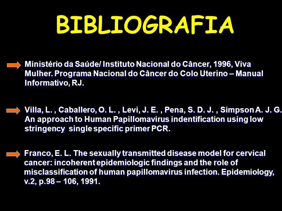 BIBLIOGRAFIA Ministério da Saúde/ Instituto Nacional do Câncer, 1996, Viva Mulher. Programa Nacional do Câncer do Colo Uterino – Manual Informativo, R