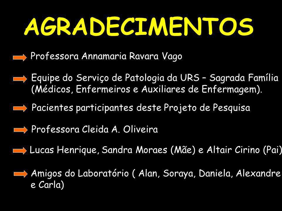 AGRADECIMENTOS Professora Annamaria Ravara Vago Pacientes participantes deste Projeto de Pesquisa Professora Cleida A. Oliveira Lucas Henrique, Sandra