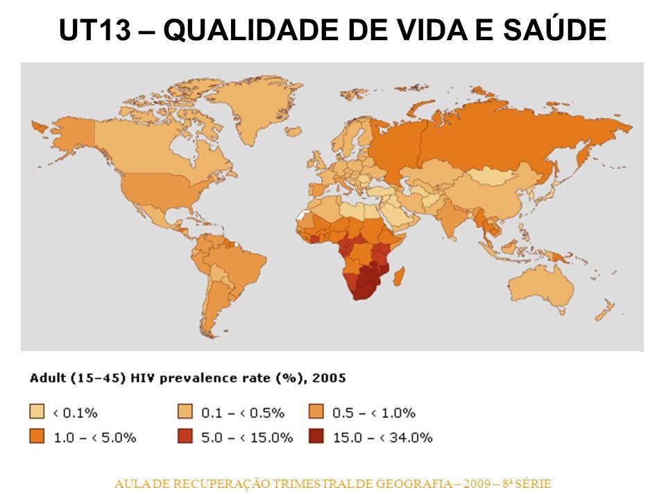 AULA DE RECUPERAÇÃO TRIMESTRAL DE GEOGRAFIA – 2009 – 8ª SÉRIE UT13 – QUALIDADE DE VIDA E SAÚDE