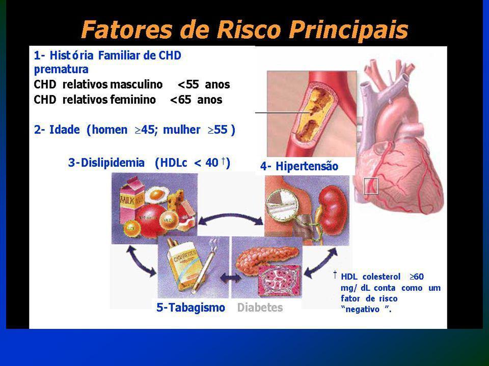 HDL < 40 Baixo > 60 Alto Colesterol Total < 200 mg/dlDesejável 200–239 mg/dl Limite do alto 240 mg/dl Alto 240 mg/dl Alto NCEP 2001 LDL < 100 Ótimo 100 –129 Subótimo 130 –159Limite do alto 160 –189Alto 190Muito alto 190Muito alto