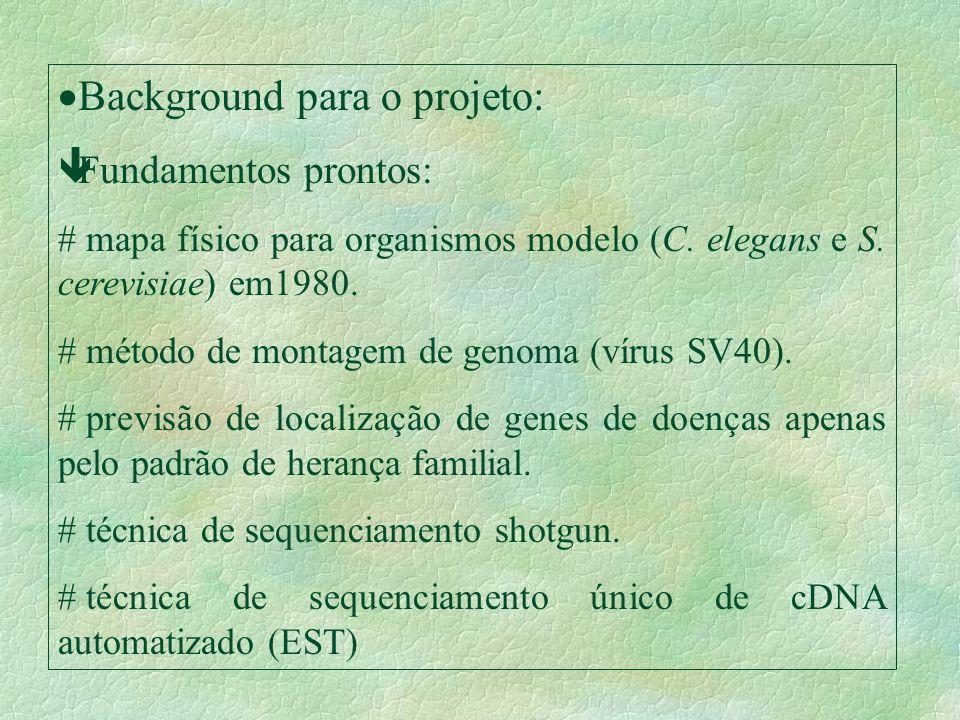 Background para o projeto: êFundamentos prontos: mapa físico para organismos modelo (C. elegans e S. cerevisiae) em1980. método de montagem de genoma
