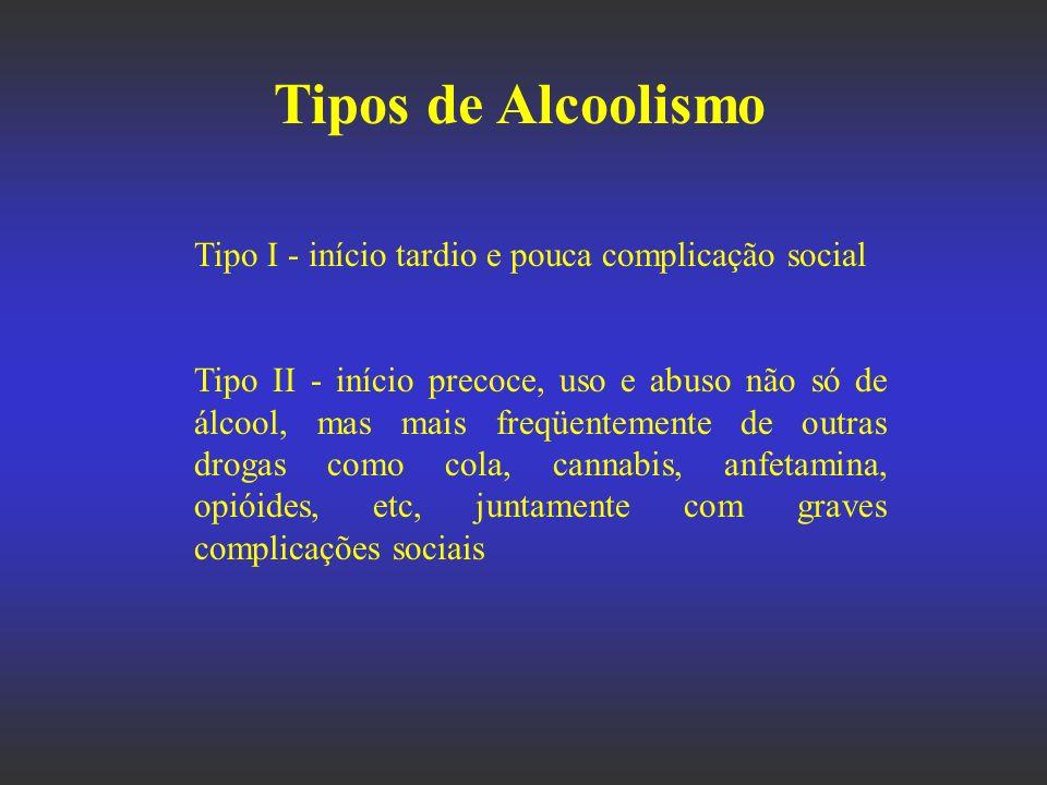 Tipos de Alcoolismo Tipo I - início tardio e pouca complicação social Tipo II - início precoce, uso e abuso não só de álcool, mas mais freqüentemente