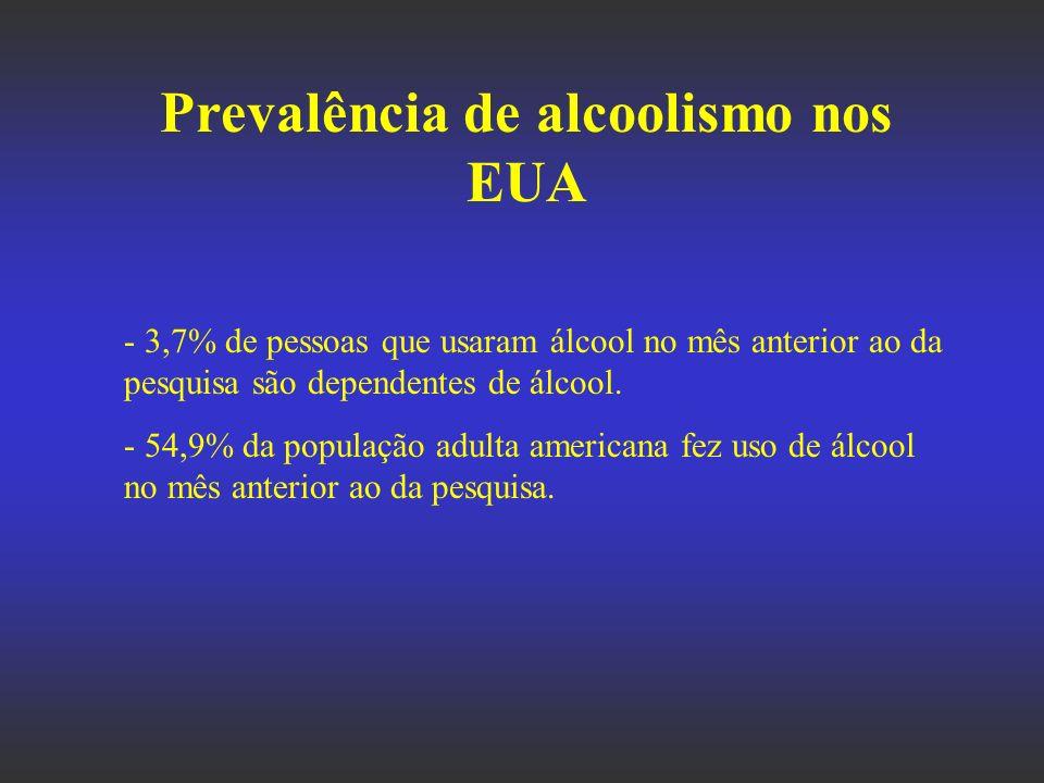 Prevalência de alcoolismo nos EUA - 3,7% de pessoas que usaram álcool no mês anterior ao da pesquisa são dependentes de álcool. - 54,9% da população a