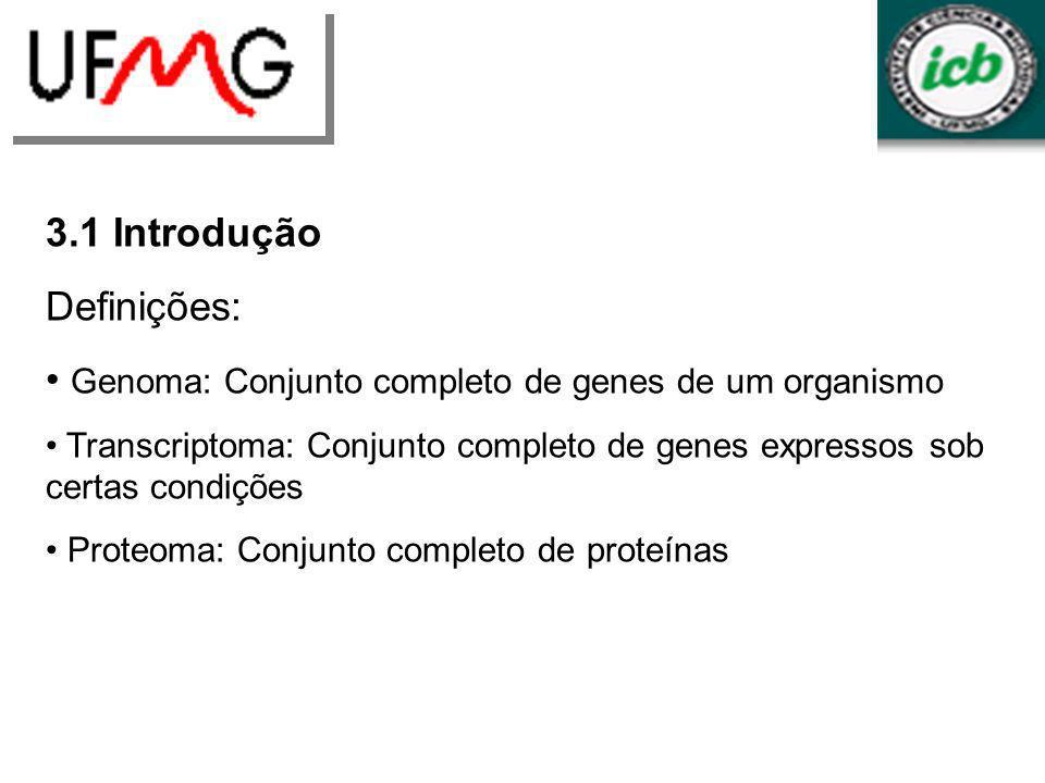 LGCMURLGA 3.1 Introdução Definições: Genoma: Conjunto completo de genes de um organismo Transcriptoma: Conjunto completo de genes expressos sob certas